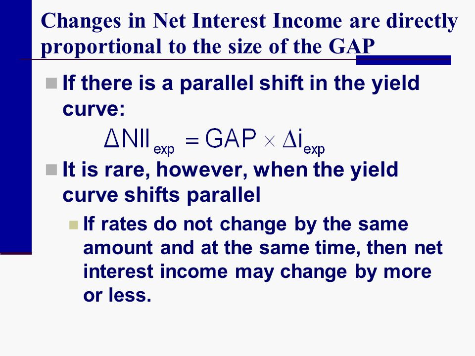 Changes in Net Interest Income are directly proportional to the size of the GAP