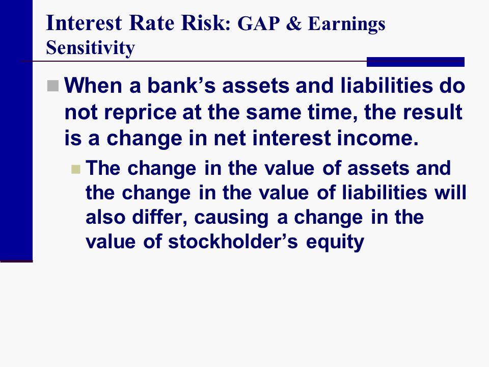 Interest Rate Risk: GAP & Earnings Sensitivity