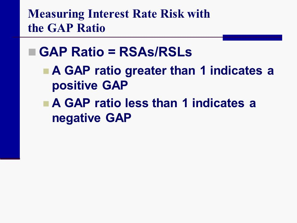 Measuring Interest Rate Risk with the GAP Ratio