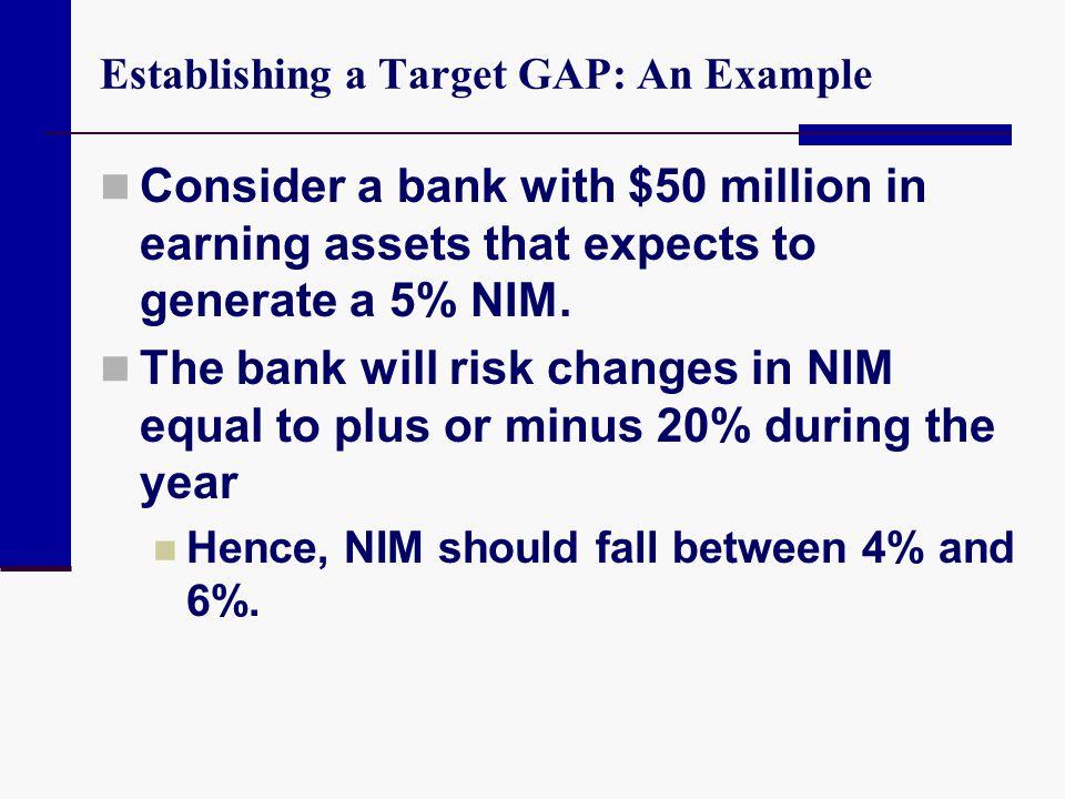 Establishing a Target GAP: An Example