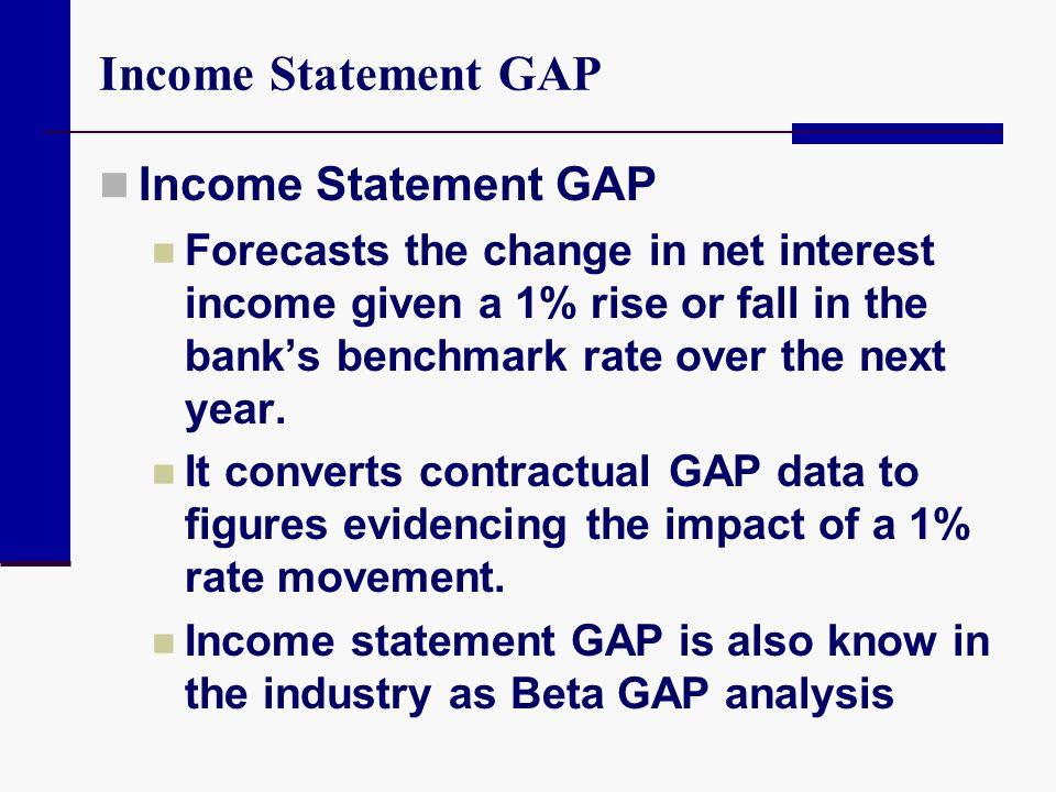 Income Statement GAP Income Statement GAP