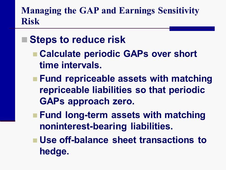 Managing the GAP and Earnings Sensitivity Risk