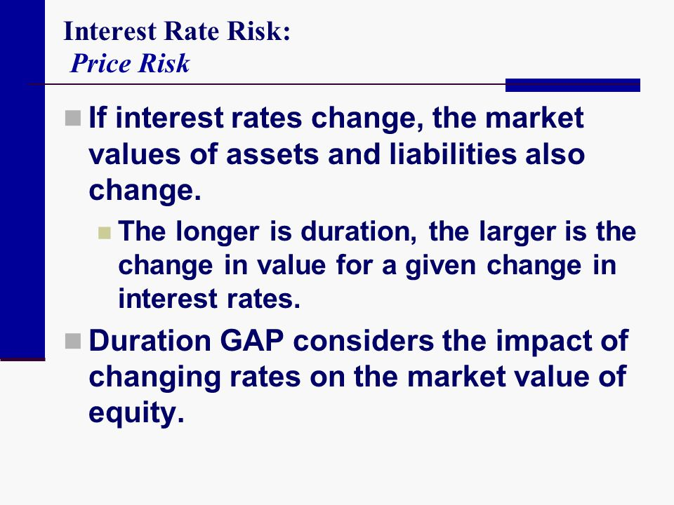 Interest Rate Risk: Price Risk