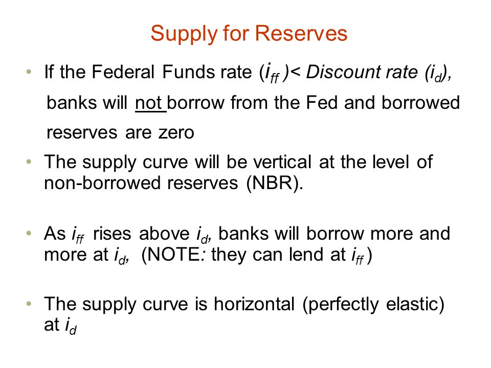 Supply for Reserves If the Federal Funds rate (iff )< Discount rate (id), banks will not borrow from the Fed and borrowed.