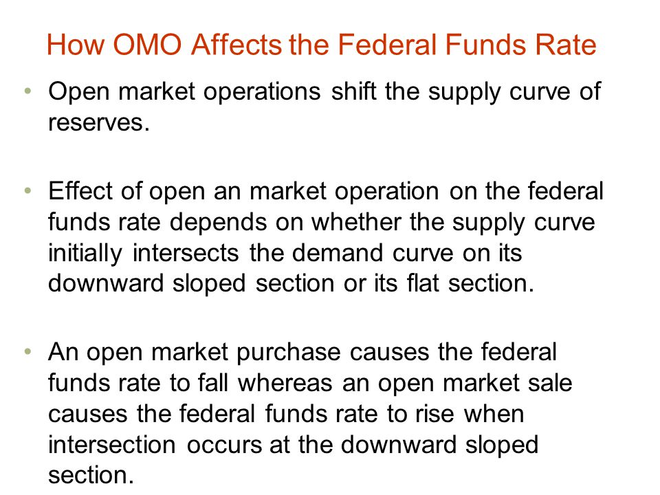 How OMO Affects the Federal Funds Rate