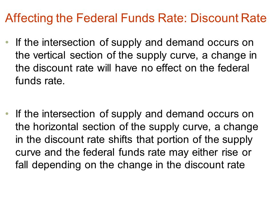 Affecting the Federal Funds Rate: Discount Rate