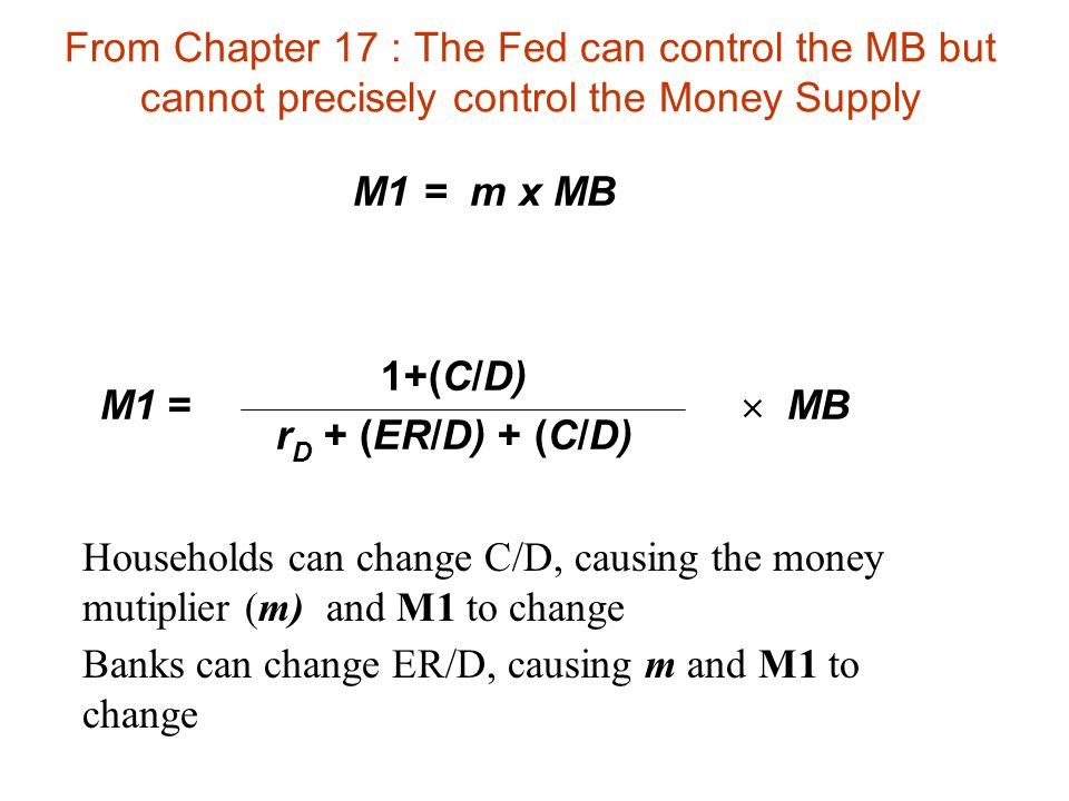 From Chapter 17 : The Fed can control the MB but cannot precisely control the Money Supply