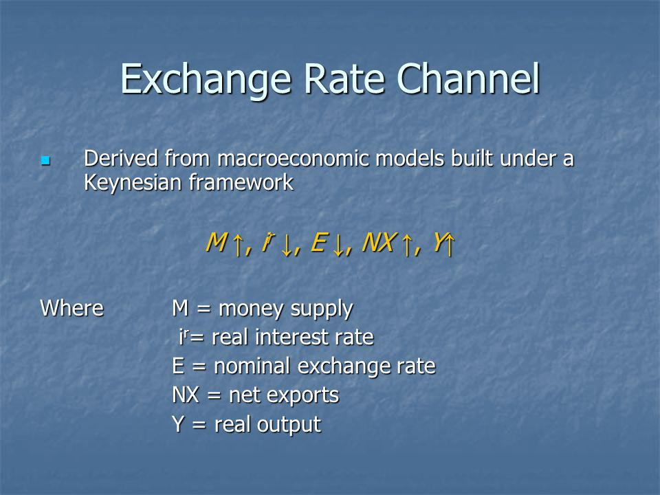 Exchange Rate Channel M ↑, ir ↓, E ↓, NX ↑, Y↑