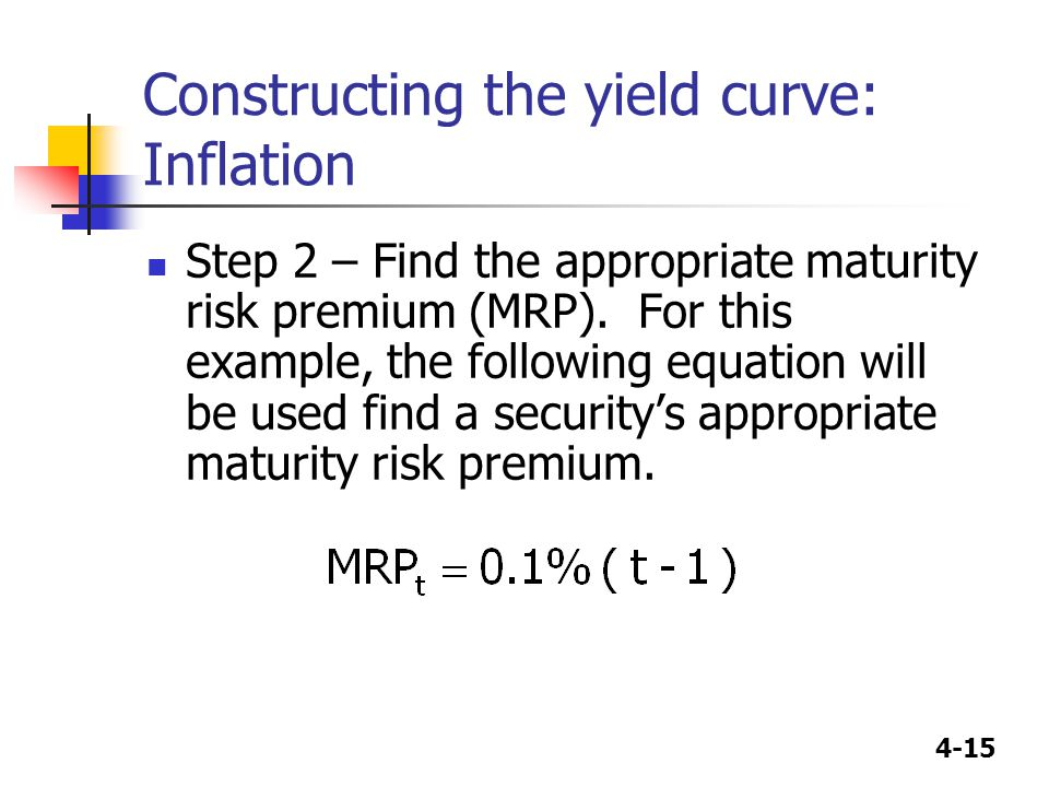 Constructing the yield curve: Inflation