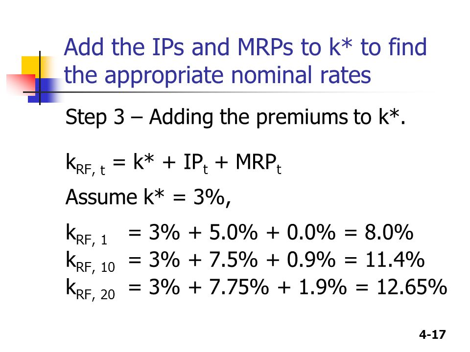 Add the IPs and MRPs to k* to find the appropriate nominal rates