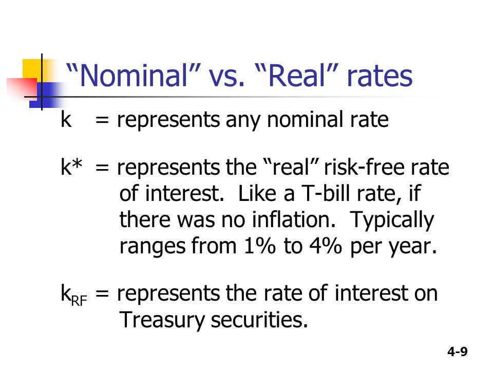 Nominal vs. Real rates