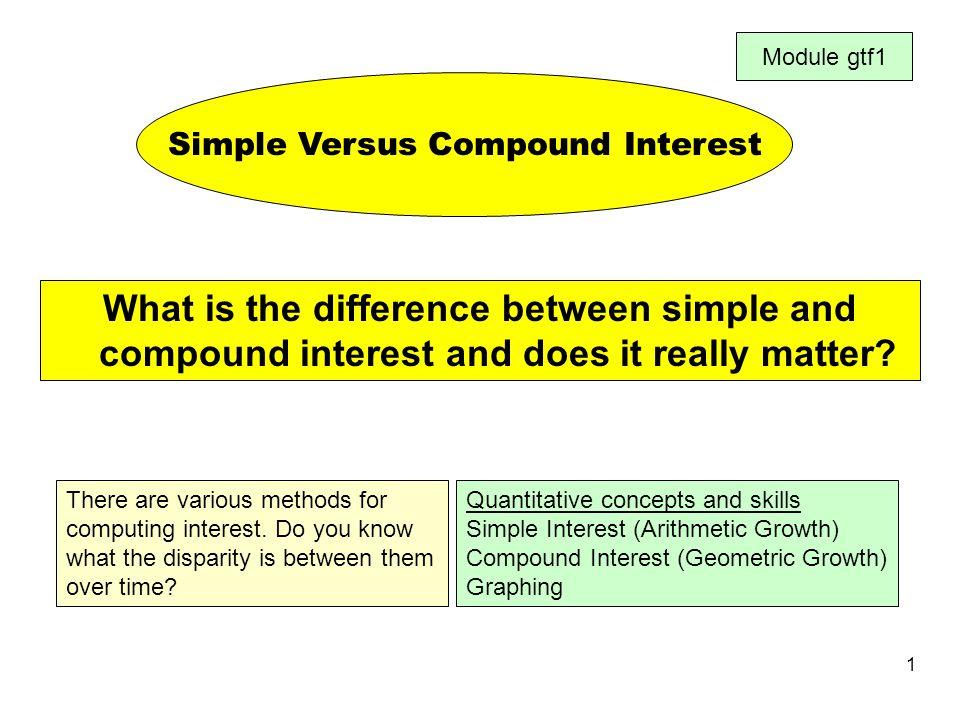 Simple Versus Compound Interest
