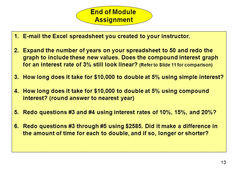 compound interest assignment Spreadsheets across curriculum module students build spreadsheets to tabulate, graph and compare the future value of investments with compound vs simple interest.