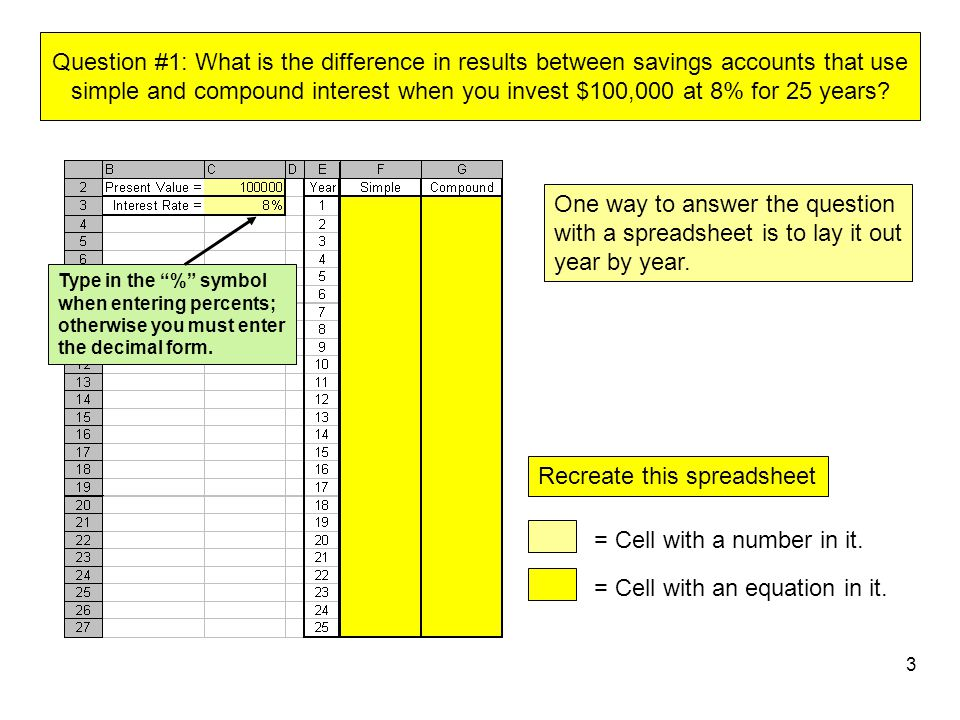 Recreate this spreadsheet