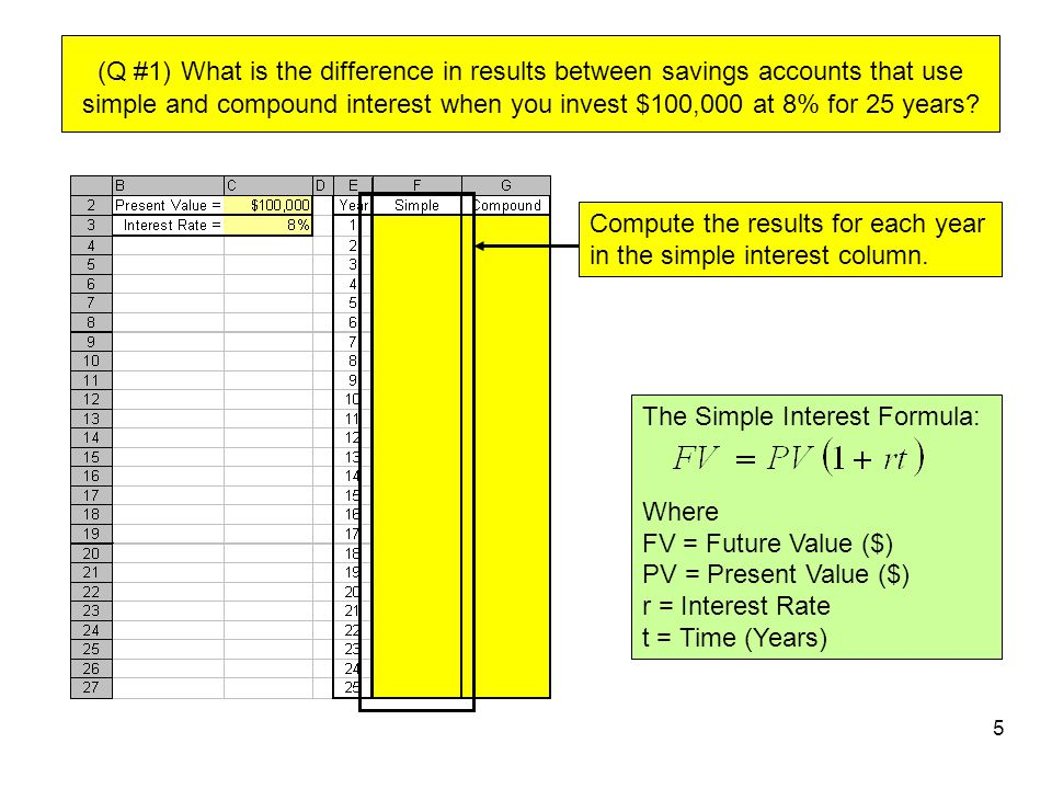 Compute the results for each year in the simple interest column.