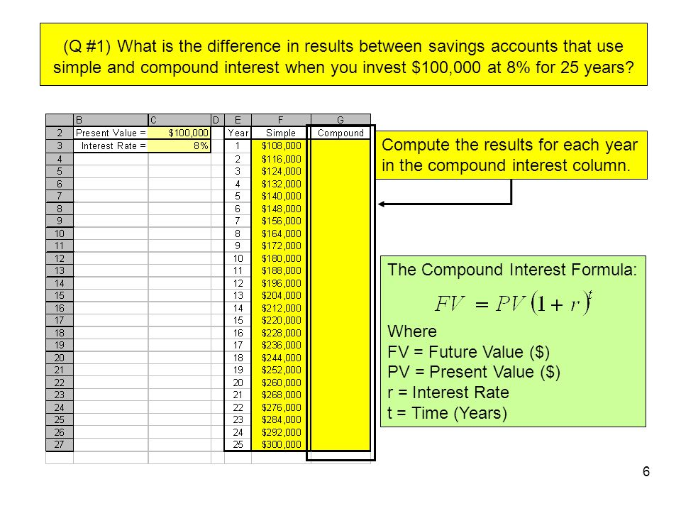 Compute the results for each year in the compound interest column.