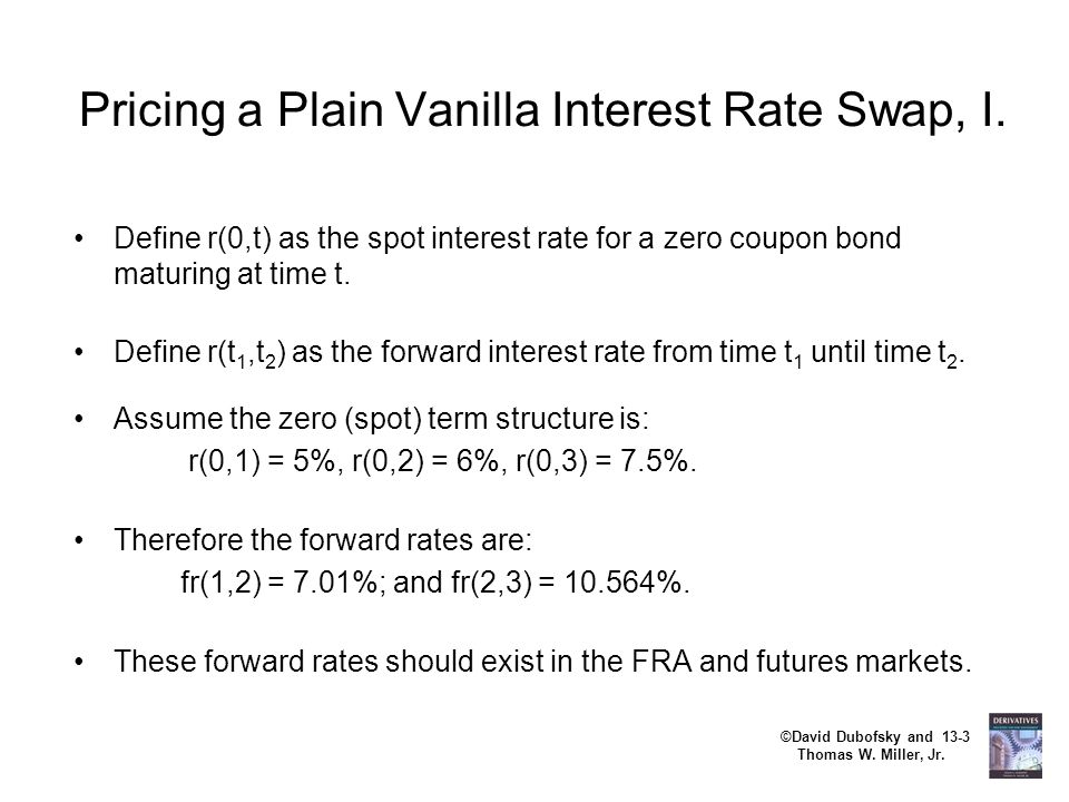 Pricing a Plain Vanilla Interest Rate Swap, I.