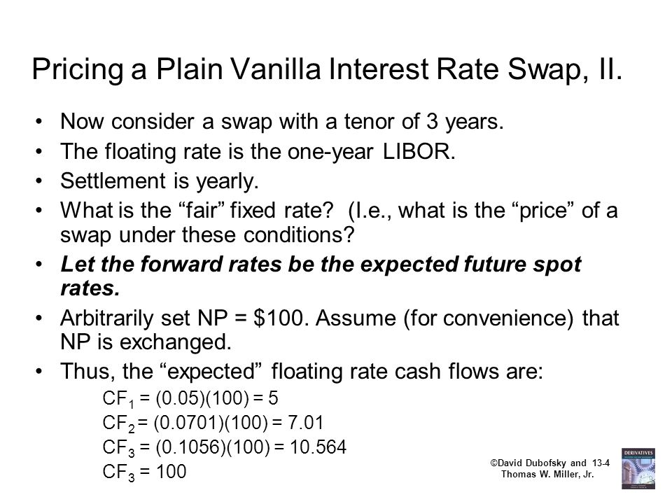 Pricing a Plain Vanilla Interest Rate Swap, II.