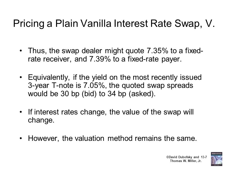 Pricing a Plain Vanilla Interest Rate Swap, V.
