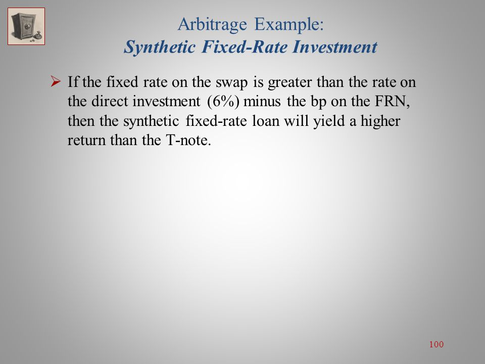 Arbitrage Example: Synthetic Fixed-Rate Investment