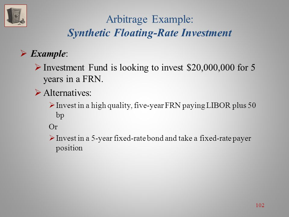 Arbitrage Example: Synthetic Floating-Rate Investment