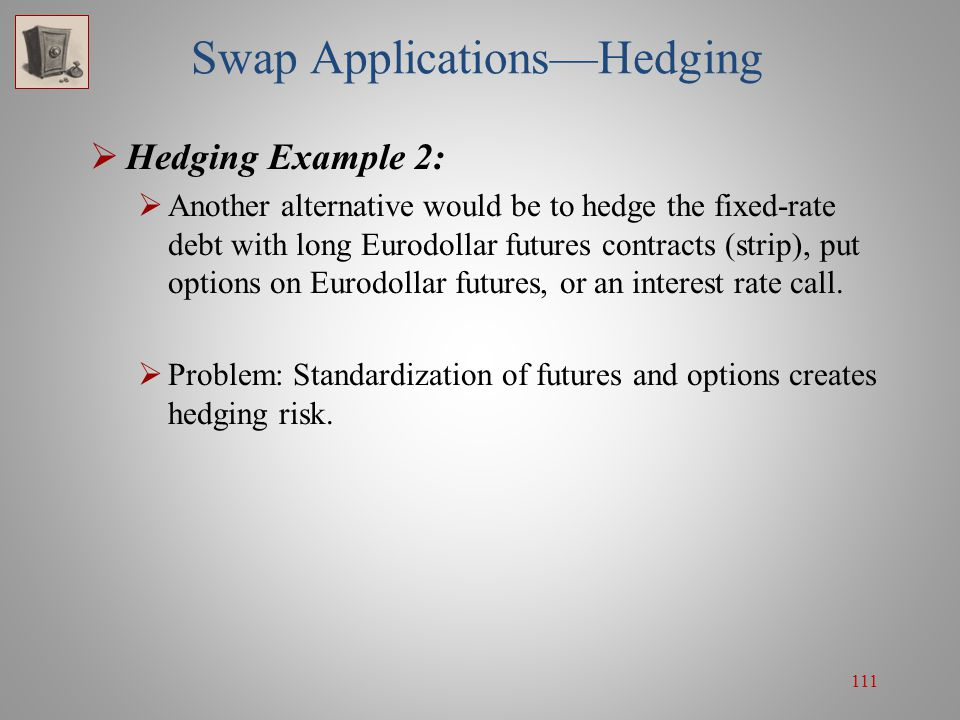 Swap Applications—Hedging