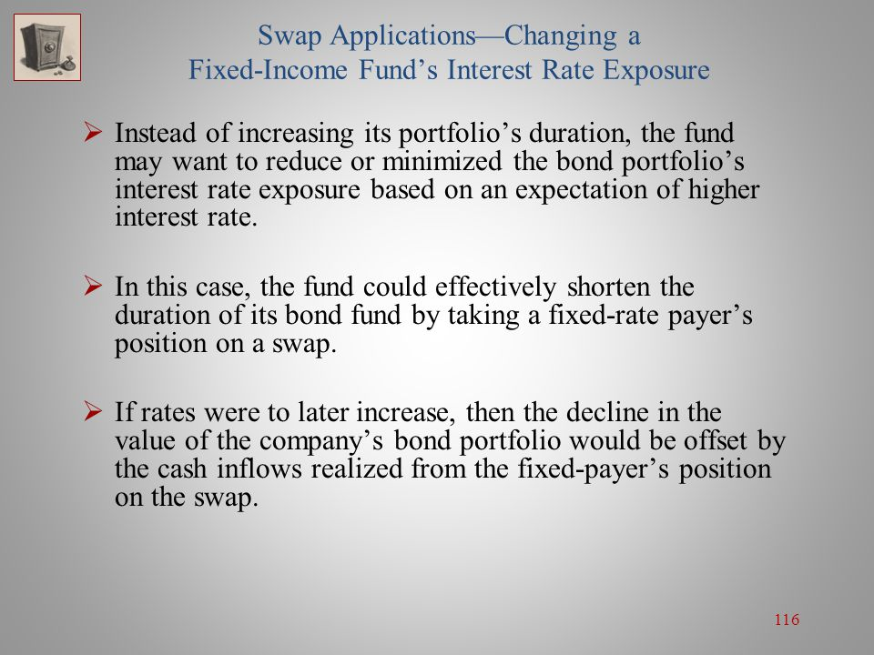 Swap Applications—Changing a Fixed-Income Fund's Interest Rate Exposure