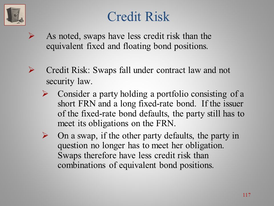 Credit Risk As noted, swaps have less credit risk than the equivalent fixed and floating bond positions.