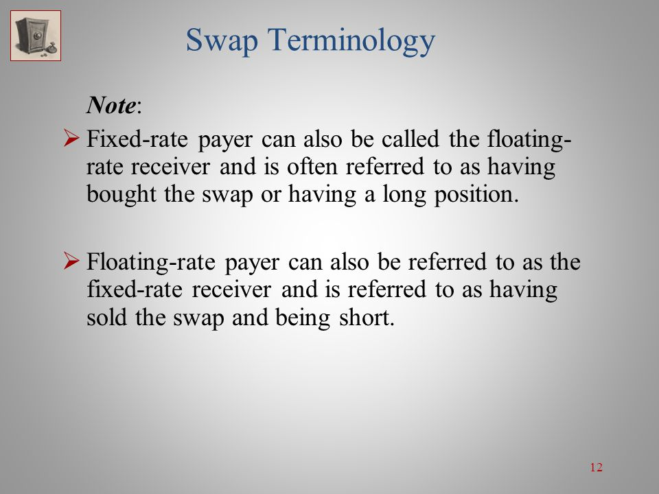 Swap Terminology Note: