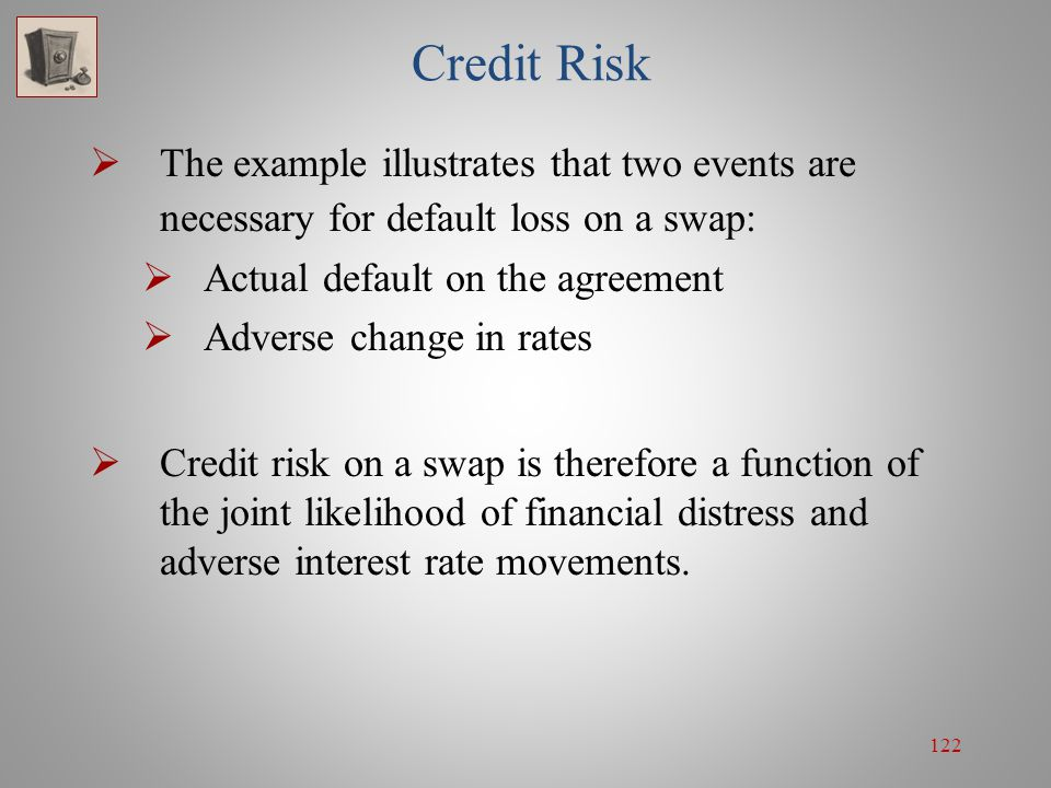 Credit Risk The example illustrates that two events are necessary for default loss on a swap: Actual default on the agreement.