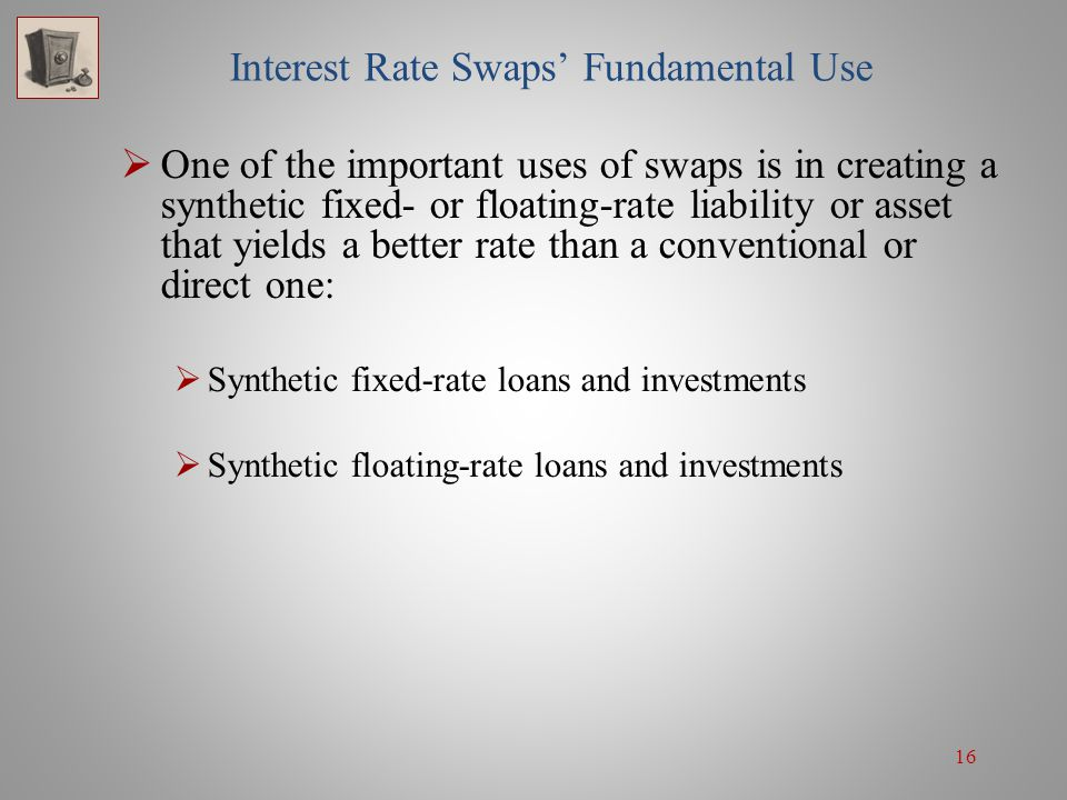 Interest Rate Swaps' Fundamental Use
