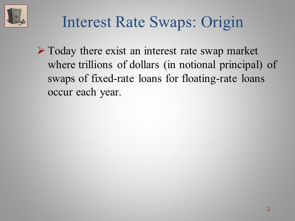 Interest Rate Swaps: Origin