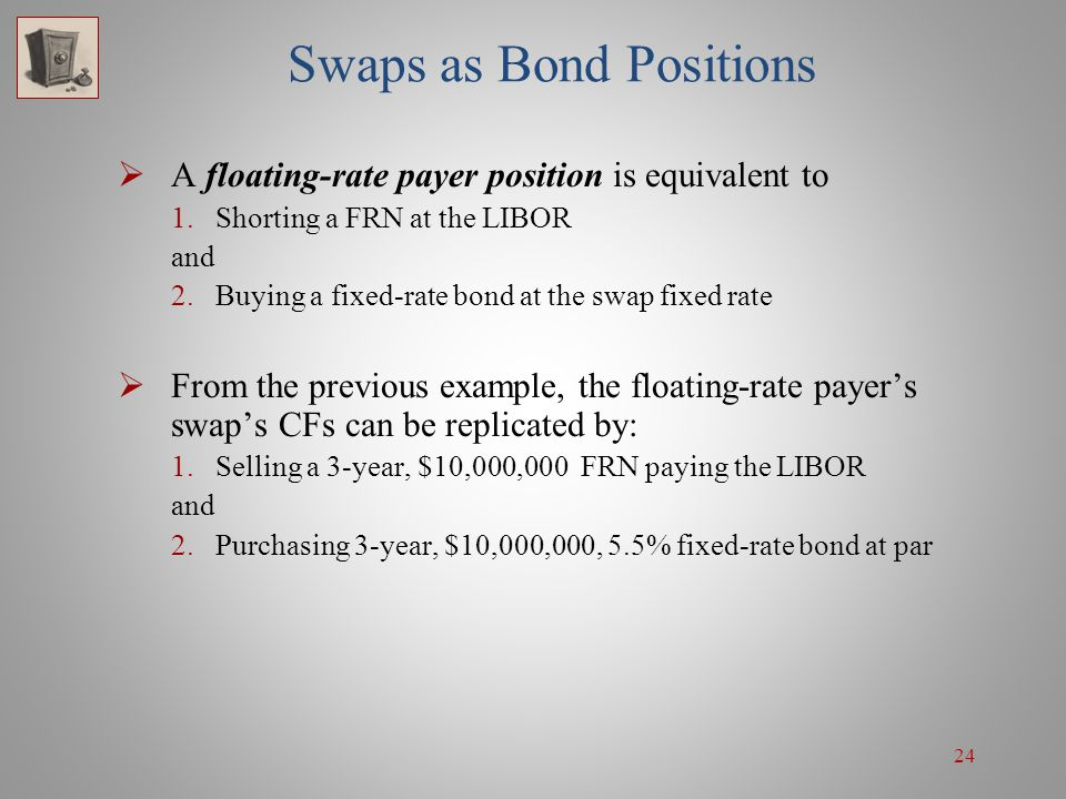Swaps as Bond Positions