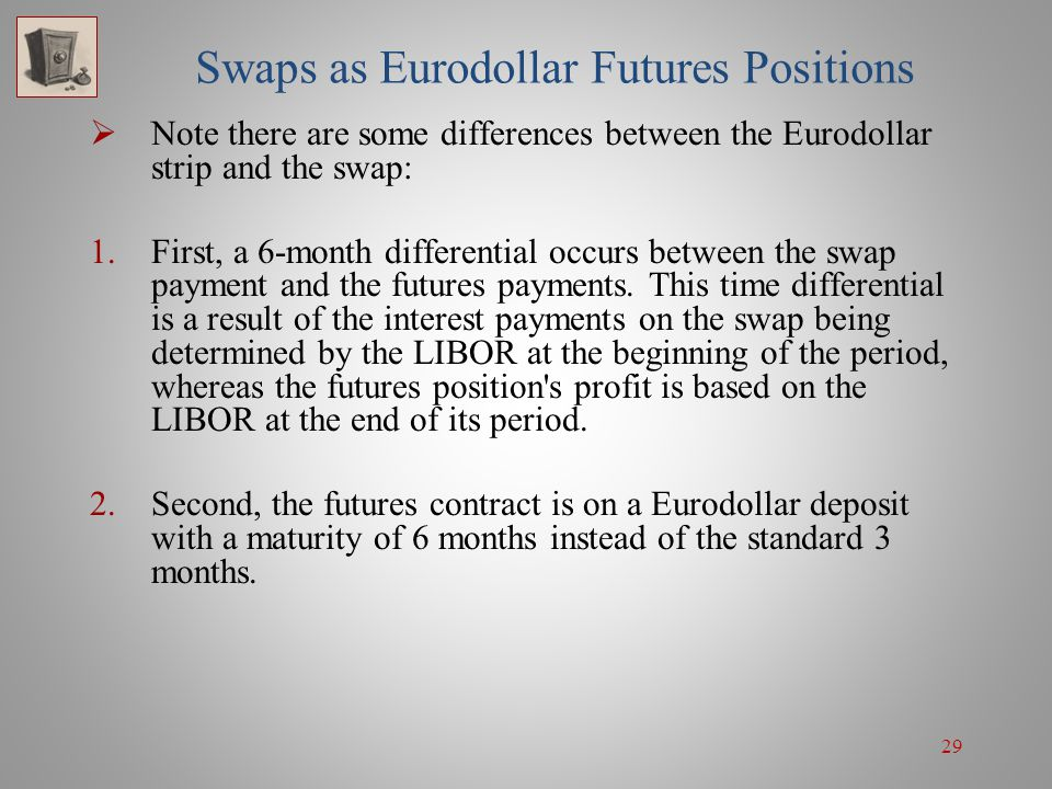 Swaps as Eurodollar Futures Positions