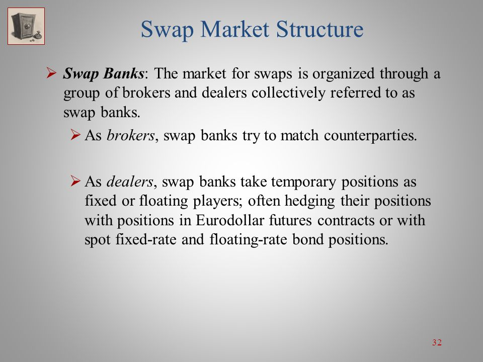 Swap Market Structure Swap Banks: The market for swaps is organized through a group of brokers and dealers collectively referred to as swap banks.