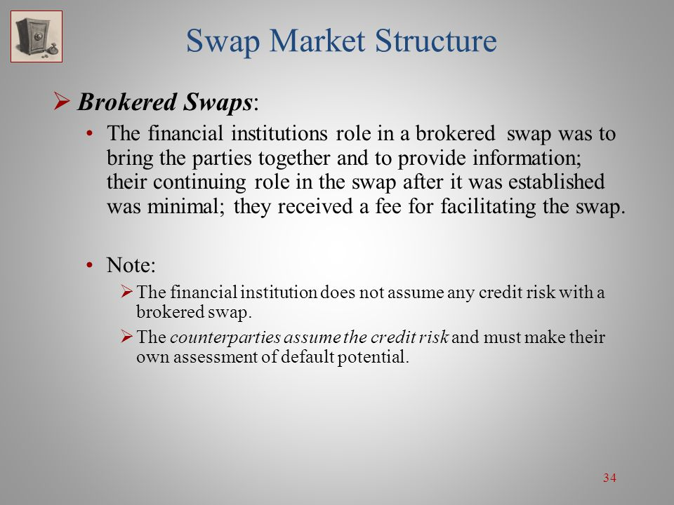 Swap Market Structure Brokered Swaps: