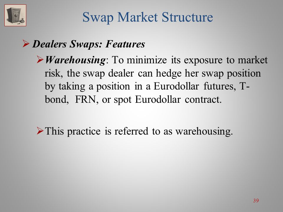 Swap Market Structure Dealers Swaps: Features