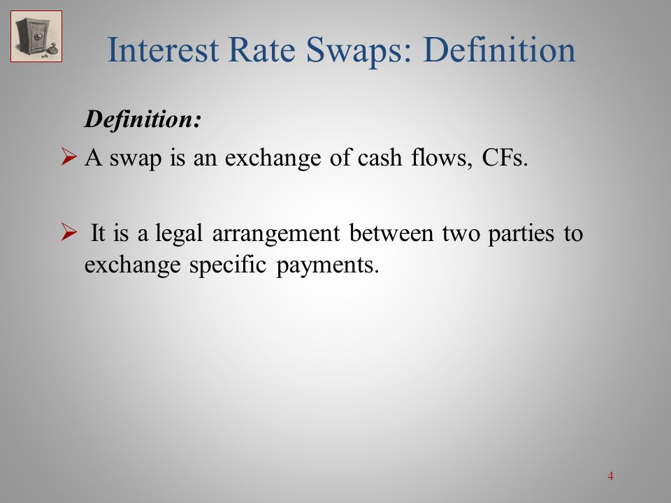 Interest Rate Swaps: Definition