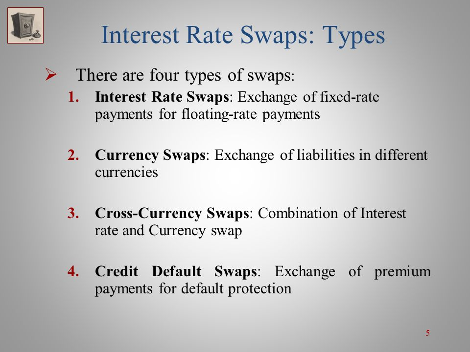Interest Rate Swaps: Types