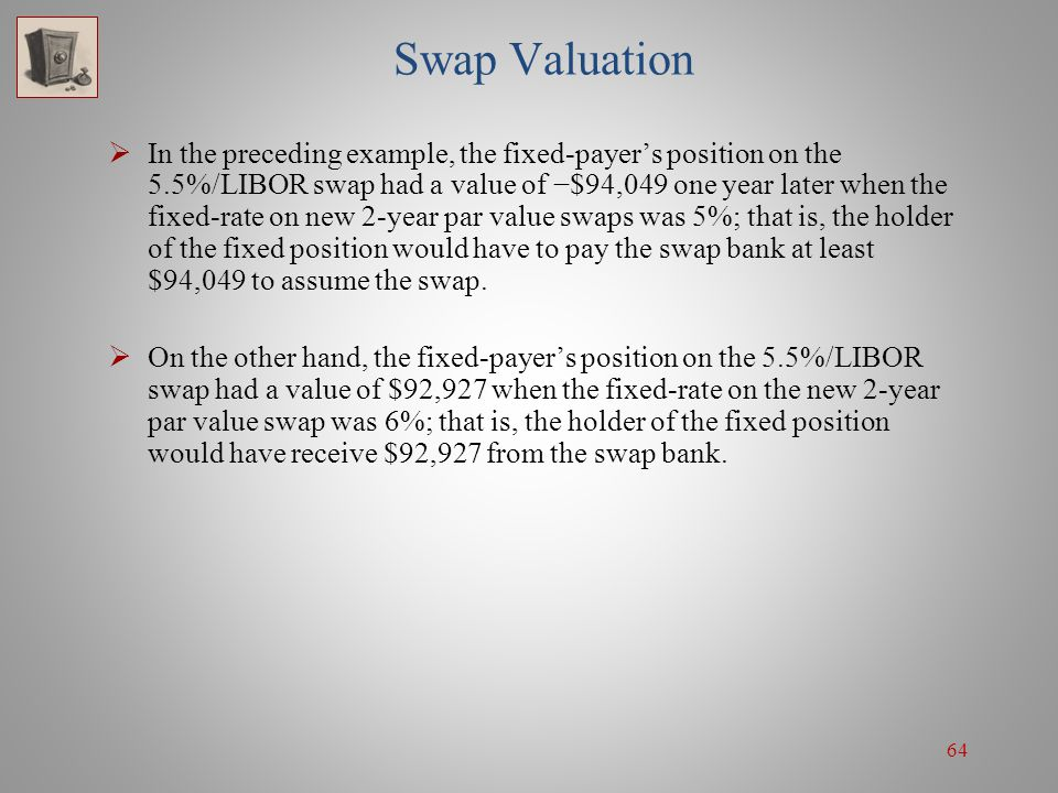 Swap Valuation
