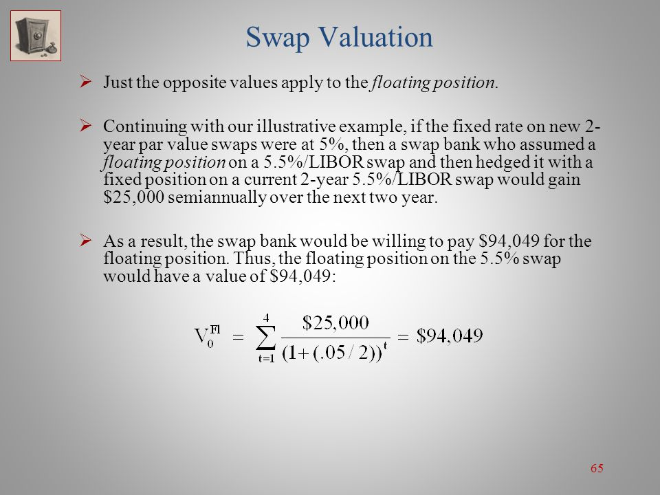 Swap Valuation Just the opposite values apply to the floating position.