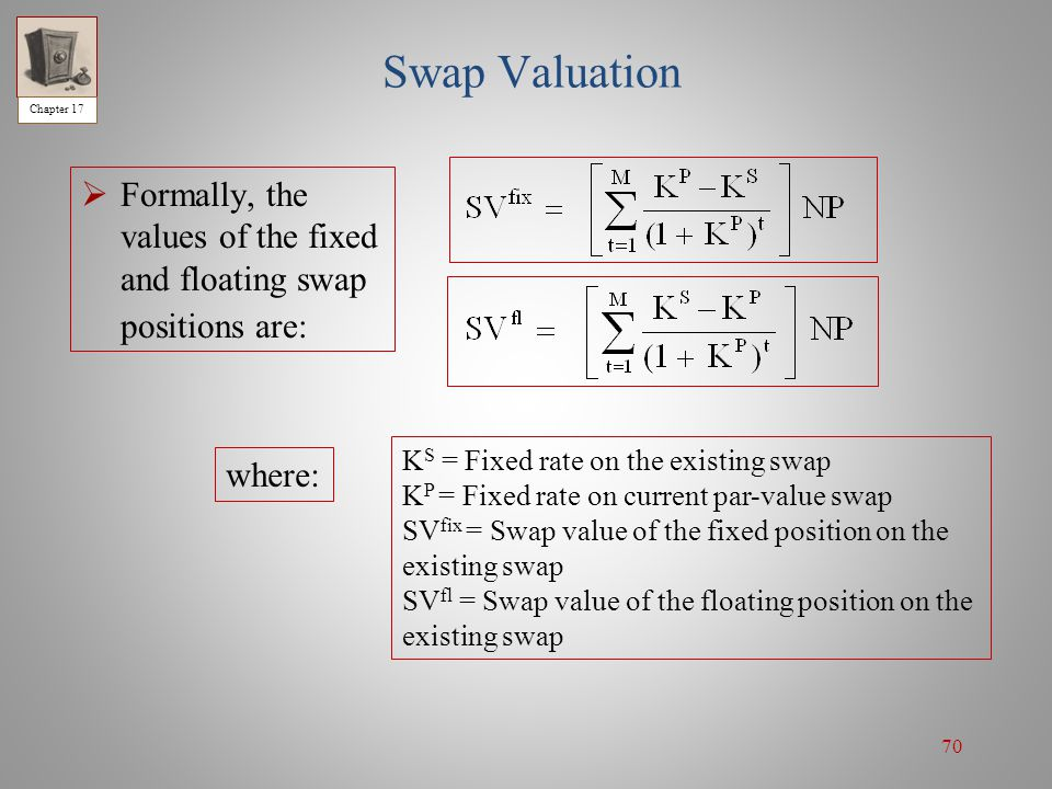 Swap Valuation Chapter 17. Formally, the values of the fixed and floating swap positions are: KS = Fixed rate on the existing swap.