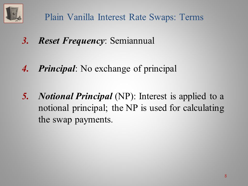 Plain Vanilla Interest Rate Swaps: Terms