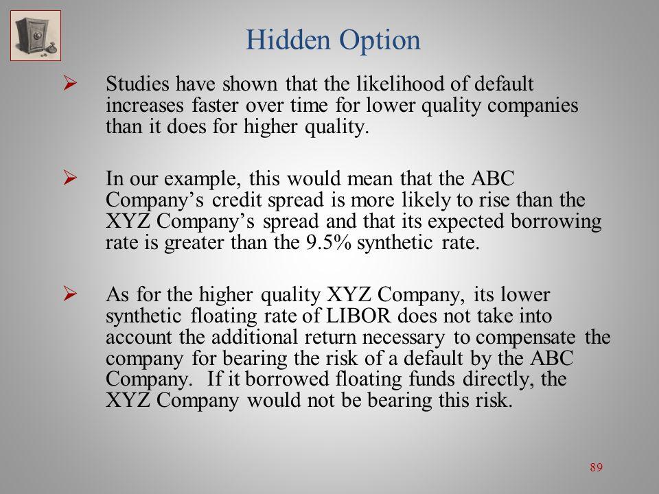 Hidden Option