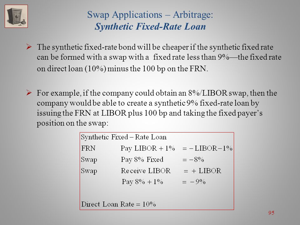 Swap Applications – Arbitrage: Synthetic Fixed-Rate Loan