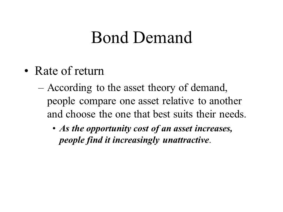 Bond Demand Rate of return