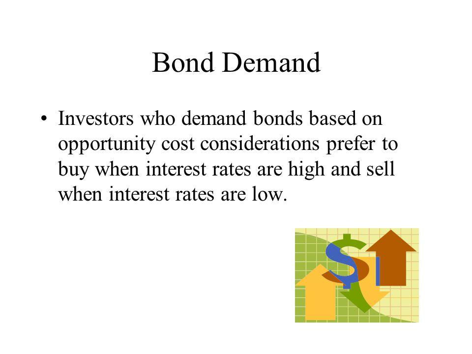 Bond Demand