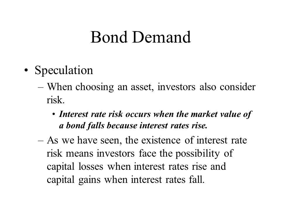 Bond Demand Speculation