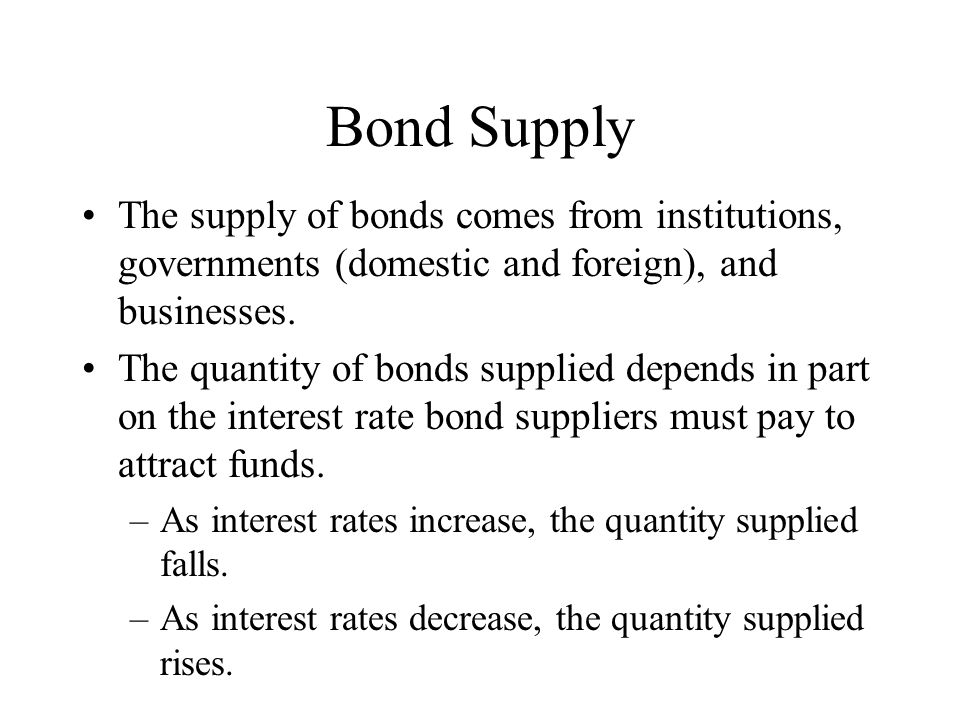 Bond Supply The supply of bonds comes from institutions, governments (domestic and foreign), and businesses.