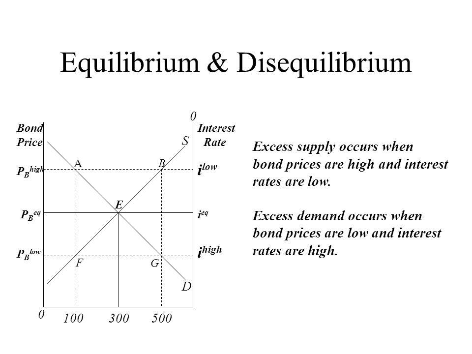 Equilibrium & Disequilibrium